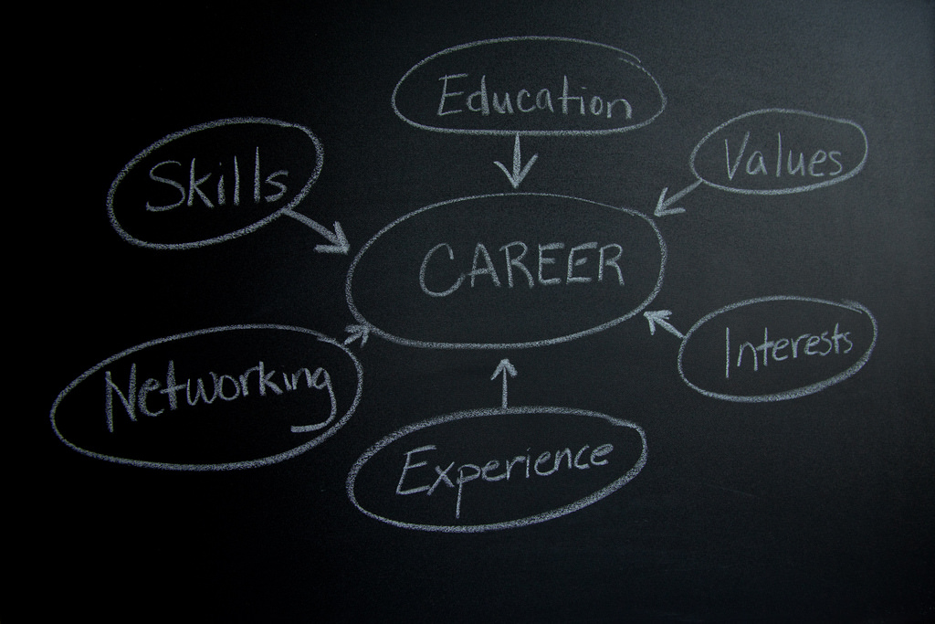 The District 211 Career Expo takes place April 4 at Palatine High School.